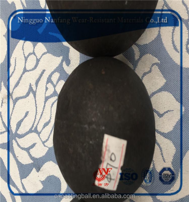 Шаровые стальные мелющие шары из Китая производитель