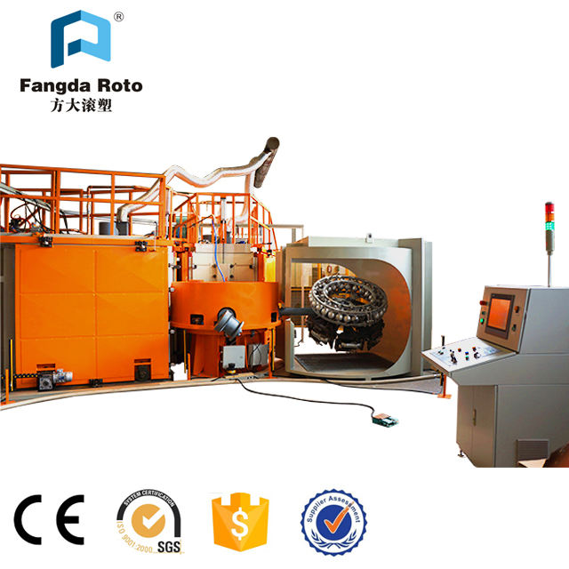 Rotational Molding Machine Fangda Roto Rotomolding Rotational Molding Machine In China