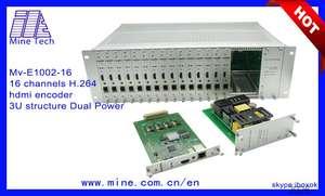 Codificador servidor de vídeo streaming de vídeo sistema de câmera ip linux h264 avc ip de vigilância de vídeo