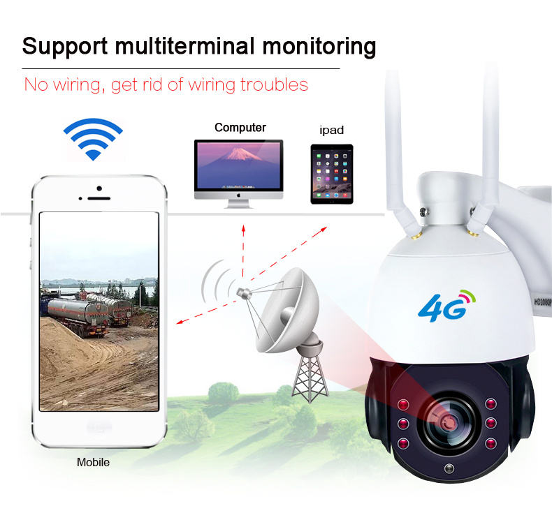 2.0MP ONVIF Solar Panel Wireless Speed Dome 4G CCTV Camera