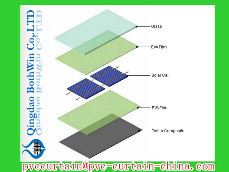 PVB/SGP/EVA film laminated glass