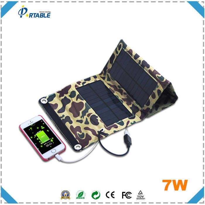 A basso prezzo mini pannello solare, pv pannello solare, pannello solare