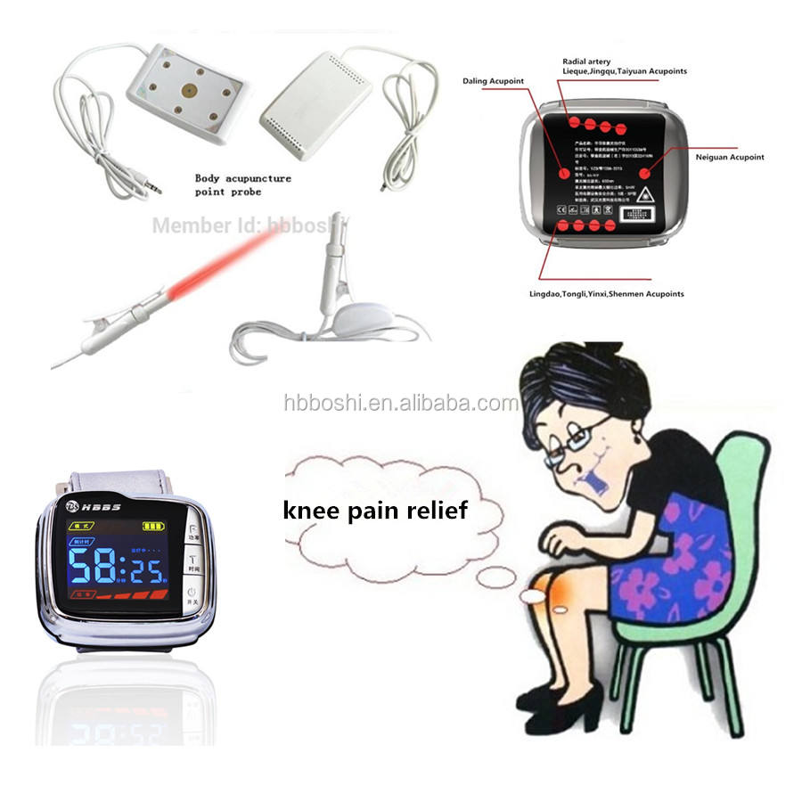 High tech new invention blood pressure medical device