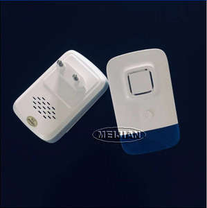 Bulk order good price pest control repeller Legal, 100% safe. Environment friendly, no harm to people and pets