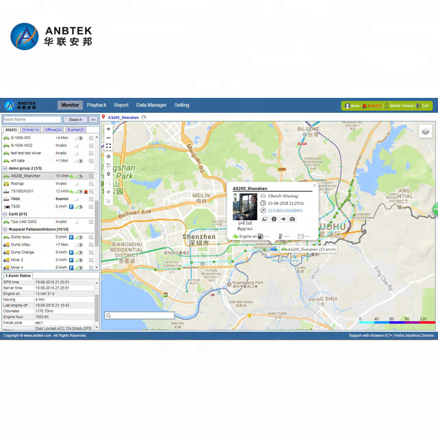 Php gps tracking software platform met java open broncode en android/ios/iphone app