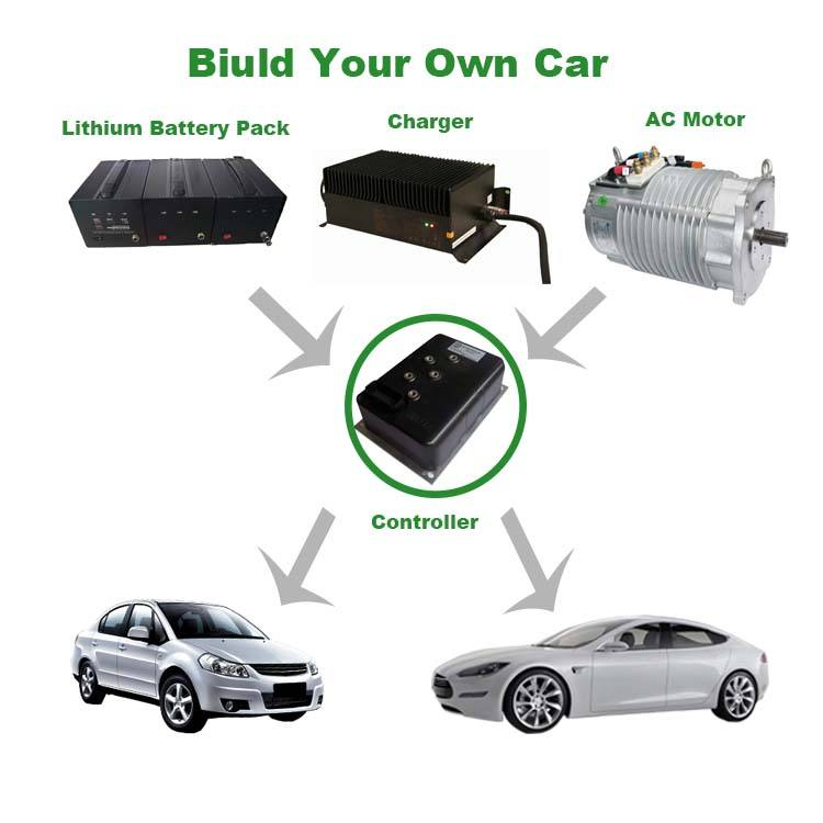 15KW Electric Auto Conversion Kits for Modified Car