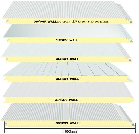 panel sandwich PU estanqueidad y aislamiento acústico de DUOWEI