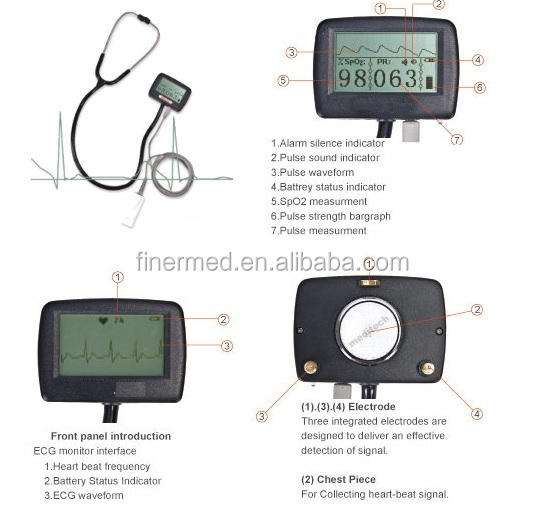 Visual Electronic Stethoscope