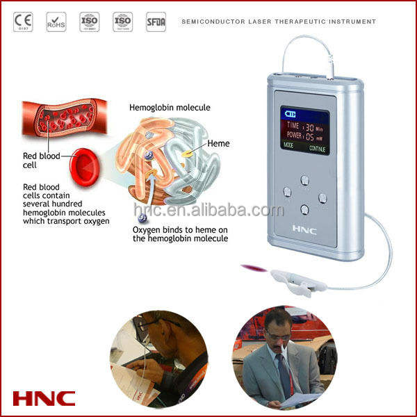 NEWEST Improve blood circulation LLLT therpy equipment rhinitis treatment device