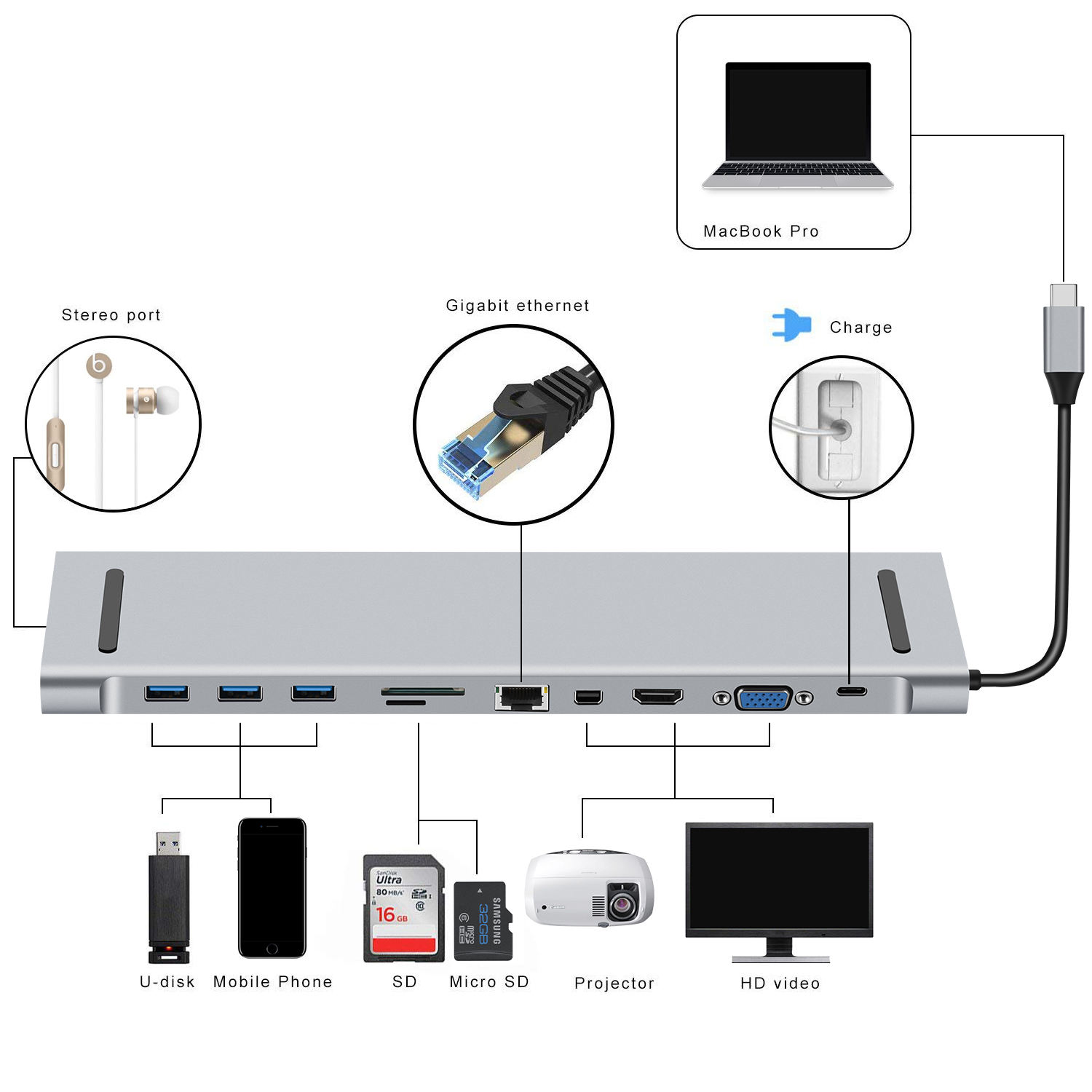 USB C 11-in-1 USB C Docking Station Dual Video-Uitbreiden Uw PC s Mogelijkheden Multifunctionele interfaces