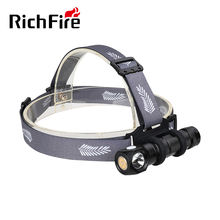 USB 1000 Lumen head torch Rechargeable LED Headlight