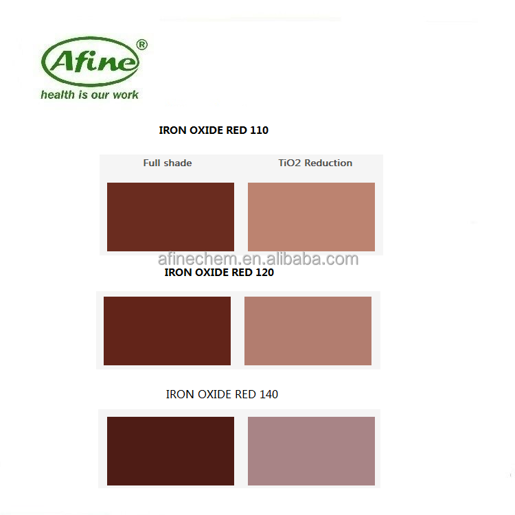 IRON OXIDE PIGMENTS Iron Oxide Red 110/120/130/130S/140/180/190 CAS NO 1332-37-2