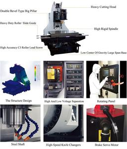 Horizontal cnc machine turning center vmc-850 Chinese small machining center