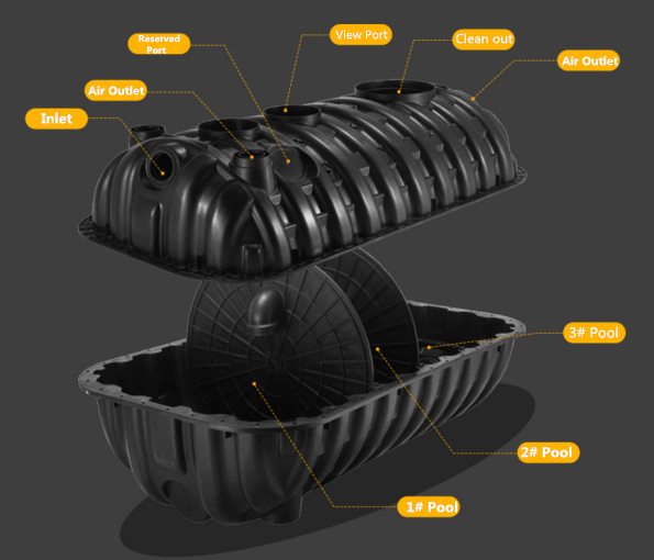 2019 new design plastic septic tank with competitive price