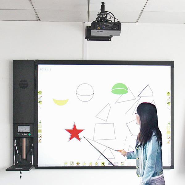 уроки на интерактивной доске | уроки с использованием интерактивной доски | уроки для интерактивной доски
