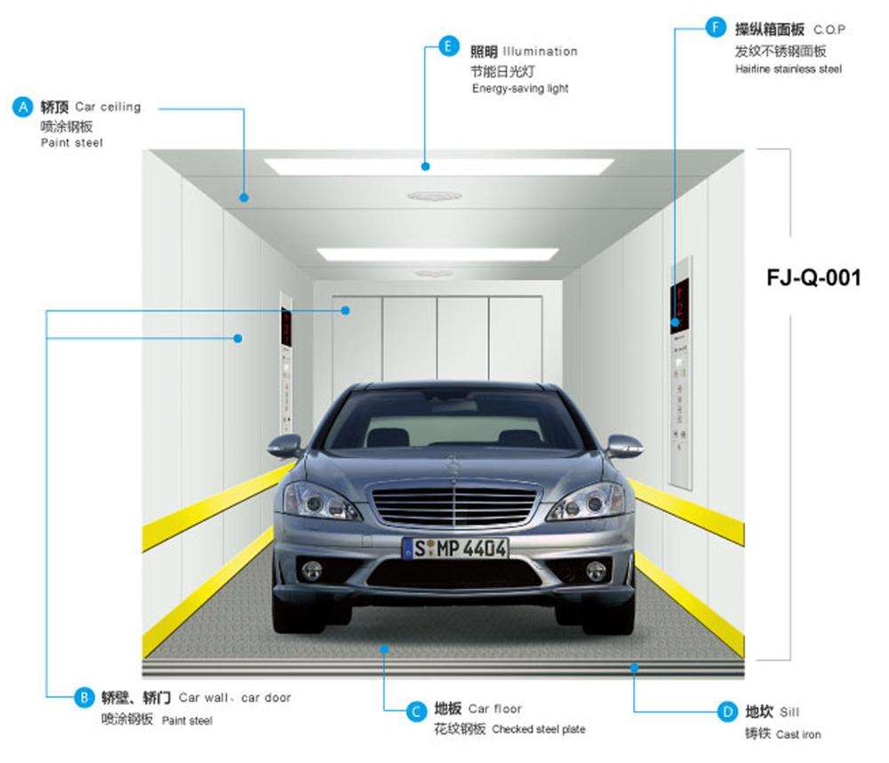 FUJIZY Goods Car Freight Elevator with Cheap Price