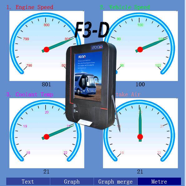 F3-d diesel truck diagnóstico scanners para Heavy duty truck diagnóstico homem, man, international, volvo, renault