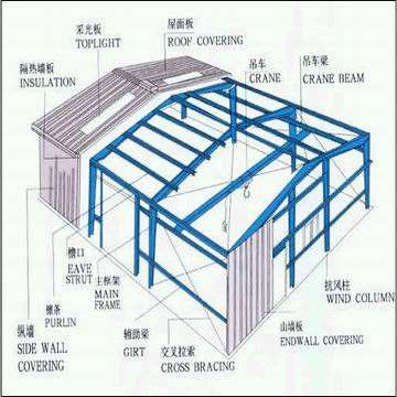 low cost prefab steel structure warehouse/workshop/office