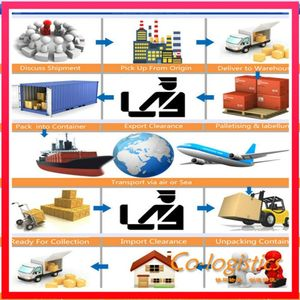 Air Freight/Shipping forwarder/Agent to Douala  DLA  Cameroon from all airports in china