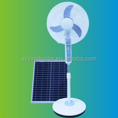 Yingli 50 W Mono Panel Surya untuk Solar Light Surya Fan