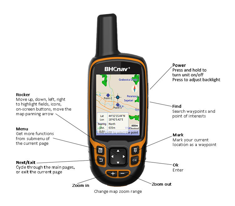 BHCnav NAVA Pro F70 Handheld GPS Other Camping & Hiking Products