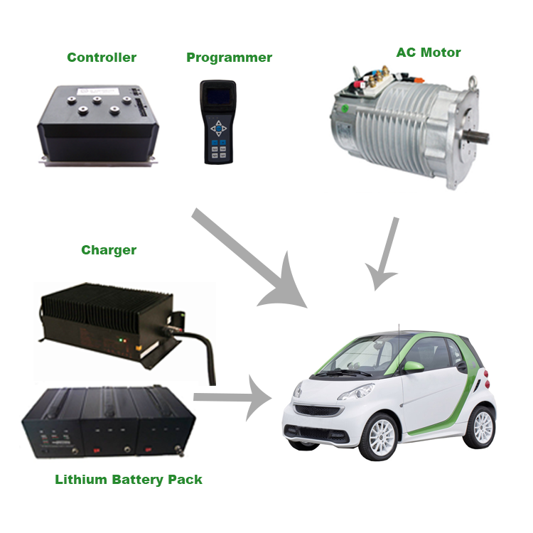SHINEGLE high torque 7000rpm 15kw ev motor and controller ev conversion kit for car electric