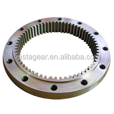 China internal helical ring gear manufacturer