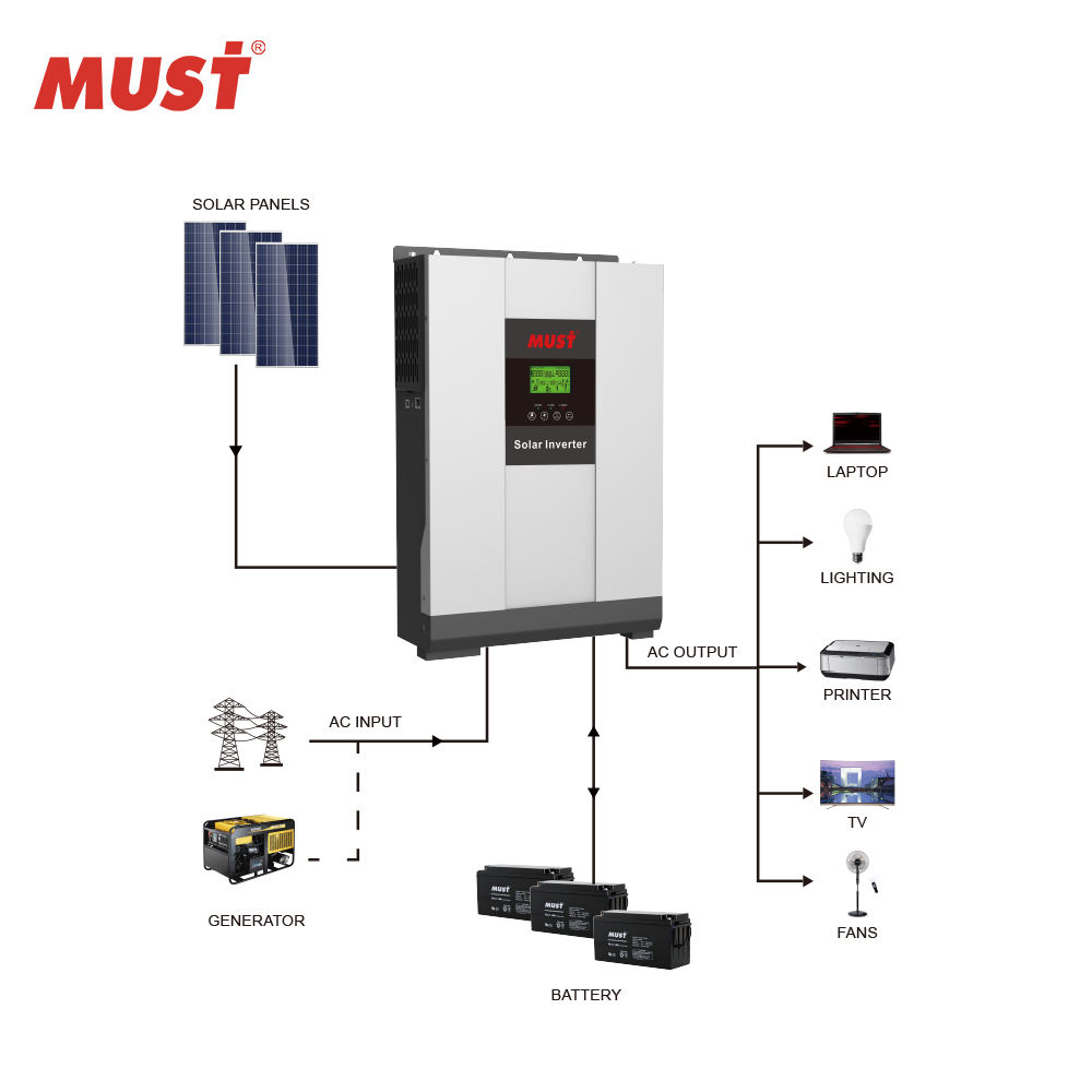 MUST factory PH1800 Plus 1kw 2kw 3kw 4kw 5kw on/off grid hybrid solar inverter for air conditioner pure sine wave output