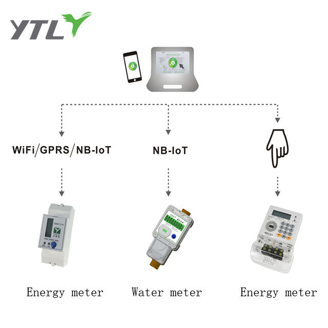 APS 고급스런 색이에요 선불의 system with smart 선불 energy meter 와 GPRS WIFI 및 방법 drv frq keypad in the system