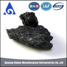 Good quality Steelmaking/casting/foundry Black/Green Silicon Carbide/SiC price