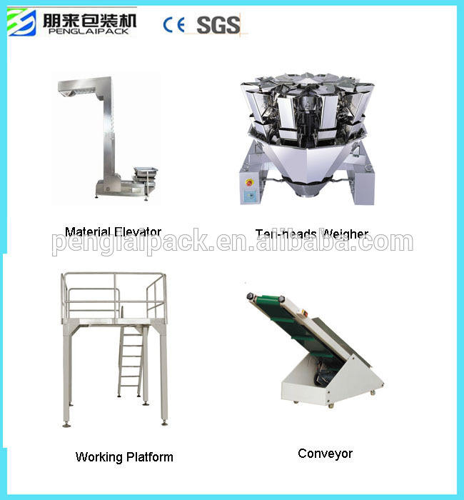 Apparel [ Heads Weigher ] Heads Weigher TY-1A-M10