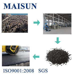Recycled rubber plastic customized modified asphalt