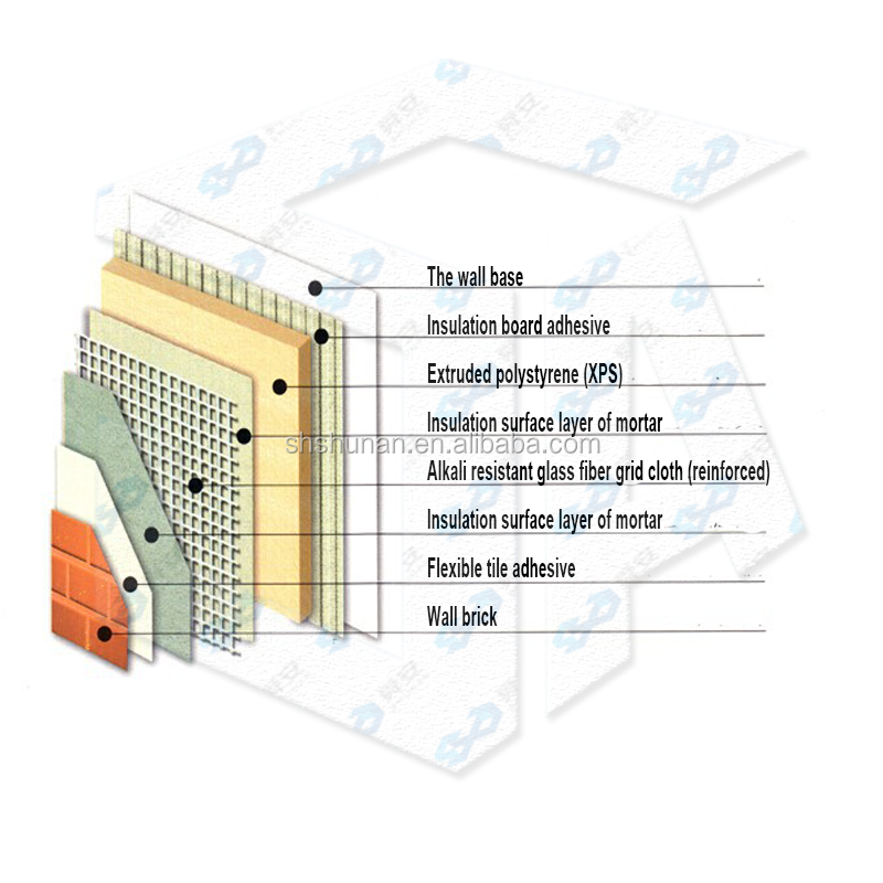 EPS (XPS),board thin plastering exterior insulation system (paint finishes and brick veneer)
