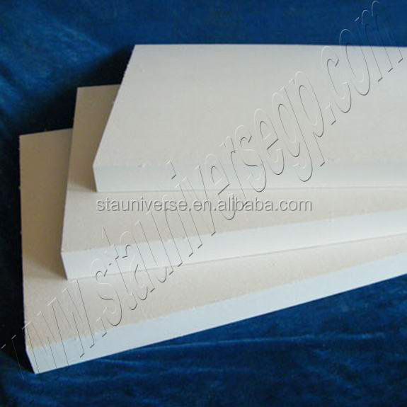 1800 deg C High Alumina Fiber Boards