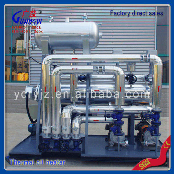 Thermal Oil Inline Heater supplier