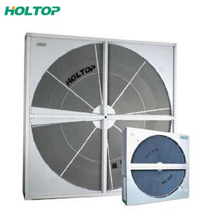 Holtop rotary heat exchanger total heat recovery wheel