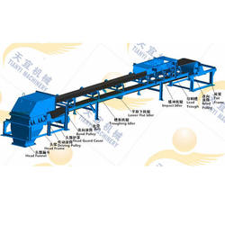 China bulk material handling equipments belt conveyor in good quality
