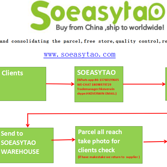 soeasytao China 5year real Professional taobao buying agent Goods sourcing purchasing agent with shipping services