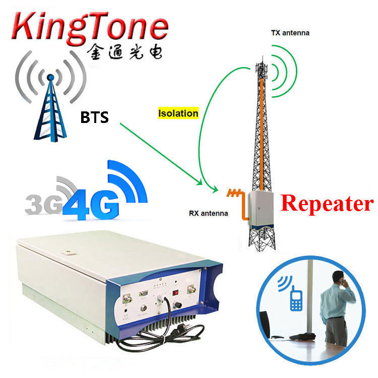 800 1800 2100 2600 MHz Cellular Amplifier Repeater Lte 4G Mobile Signal Booster