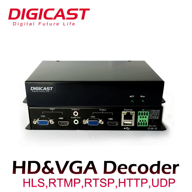 H.264/AVC provideo codec de streaming satélite decodificador fuerte tipos con PoE y wifi opcional