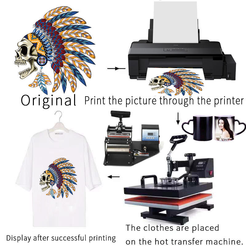 price t shirt a4 sublimation printer