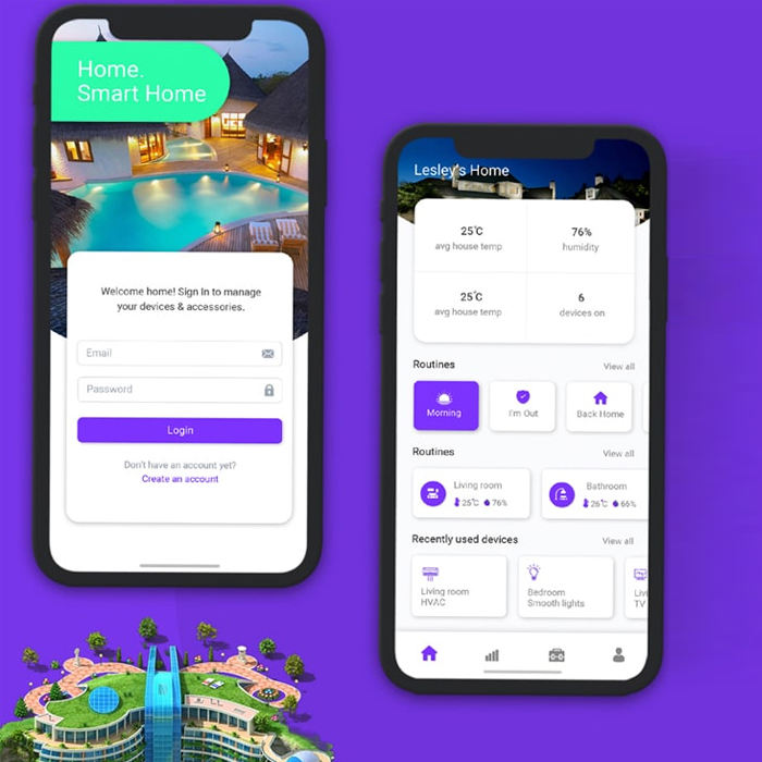 Hotel Management Application Development Company | Top Notch Travel & Hospitality Software Development by Webroot Infosft