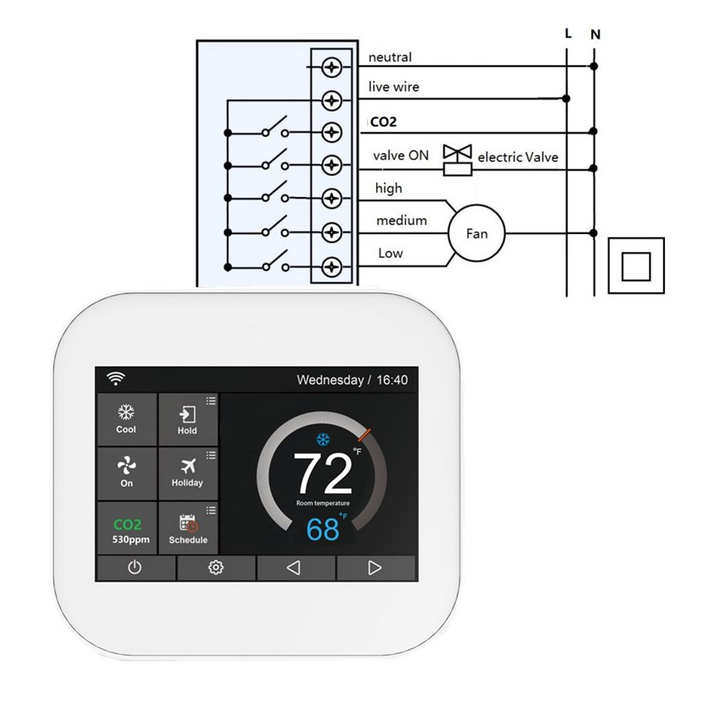 Wifi CO2 y HVAC controlador APP control programable Modbus TCP RS485 habitación termostato digital
