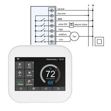 Wifi CO2 and HVAC controller APP control Programmable Modbus TCP RS485  room digital thermostat