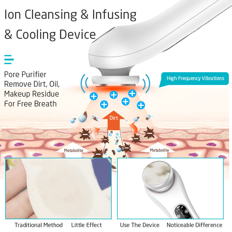 Anti Aging Facial Ion Cleansing Infusing Cooling Device