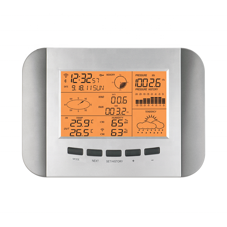 Accurate Wifi Weather Station with Humidity/Rainfall/Temperature/ ranin gauge / wind speed /thermometer