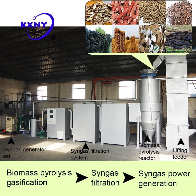 Alternatieve Energie Generator Gemaakt In China, Biomassa Vergassing Power Plant Machine