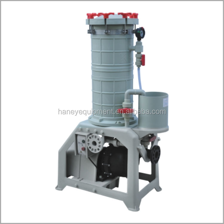 Haney high quality industrial PP chemical filter electroless nickel plating filter