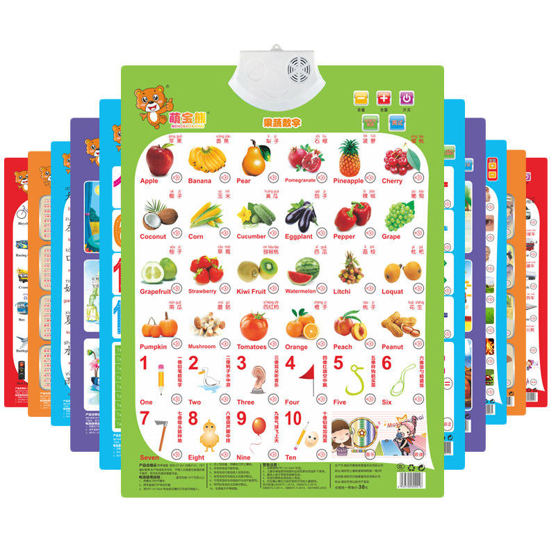 Early Childhood Education Toys Wall Chart For Baby Learning