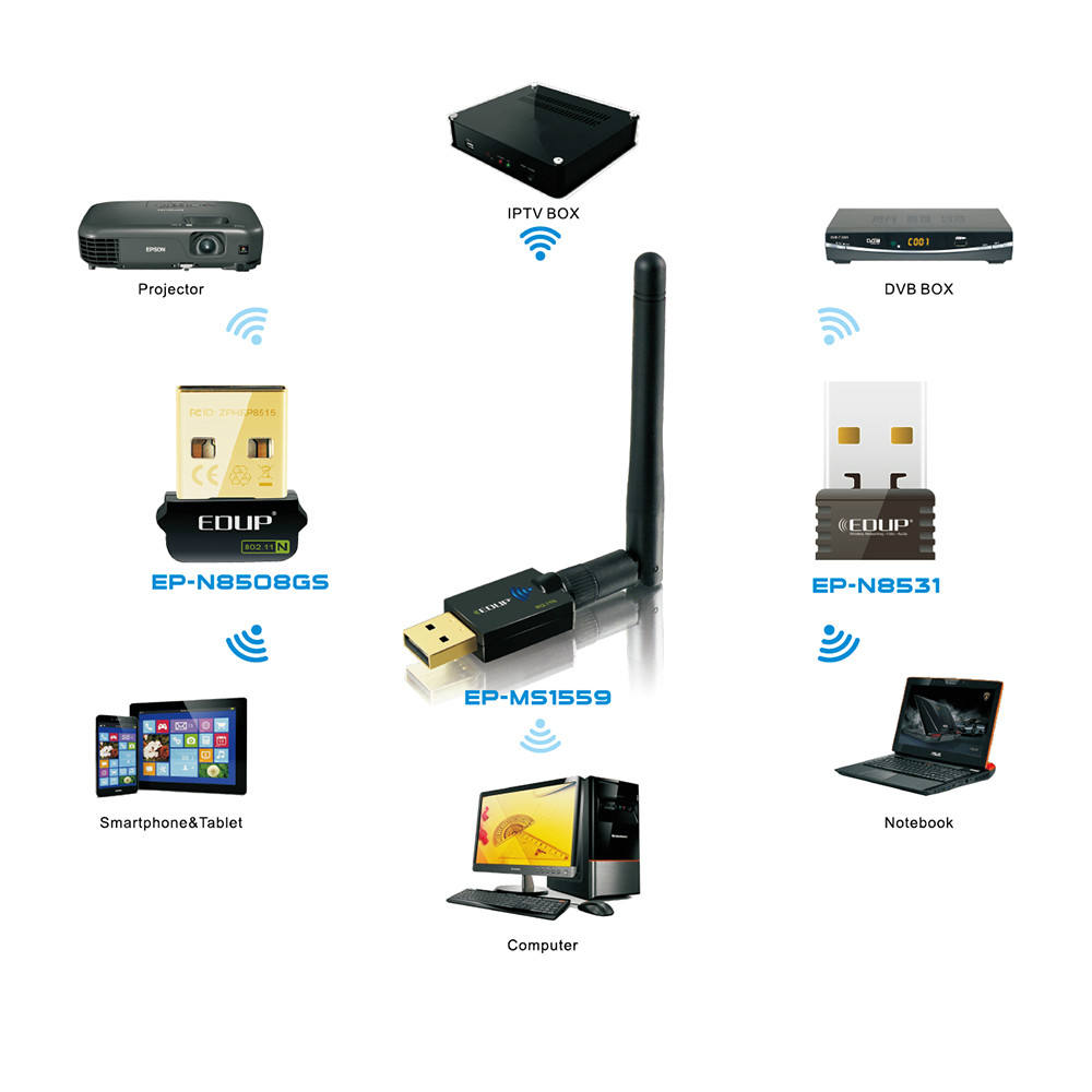 Alfa Edukp Adaptor Wifi Nirkabel, Penerima Sinyal Kuat Jaringan Mini Driver Pc TV Box USB